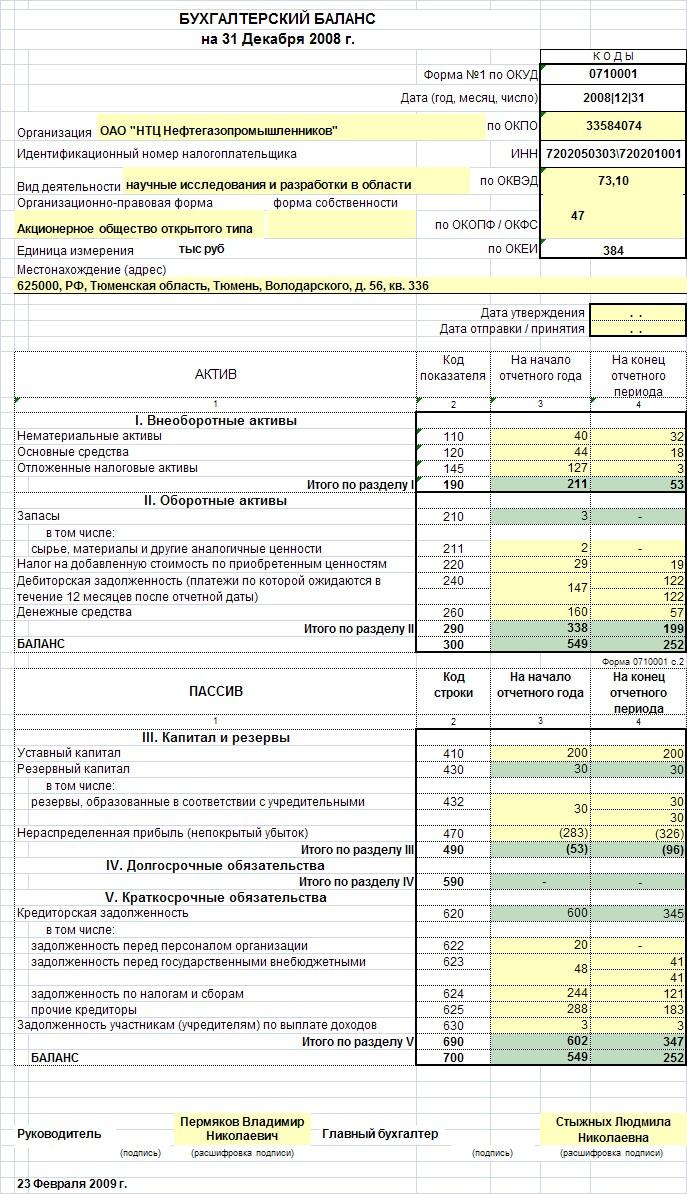 Найден Годовой бухгалтерский отчет для курсовой Годовой бухгалтерский отчет для курсовой в деталях